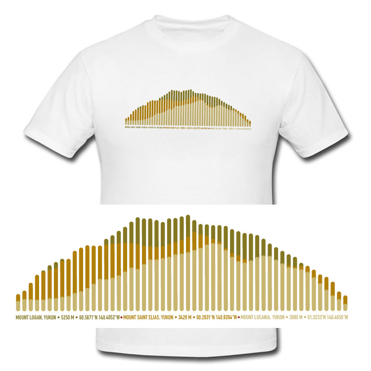 Canada's Highest Peaks T Shirt